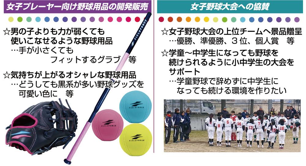 女子プレーヤー向け野球用品の開発販売・女子野球大会への協賛