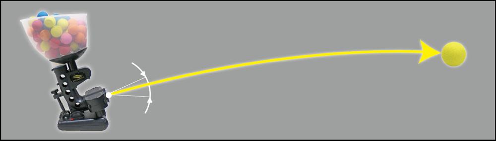 ボールの発射軌道