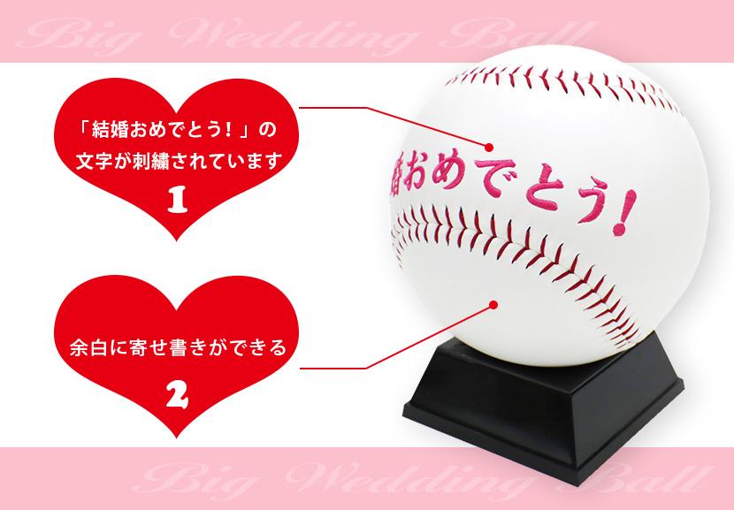 結婚おめでとう!の文字が刺繍されています