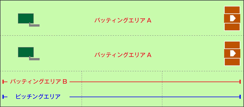 エリア紹介図