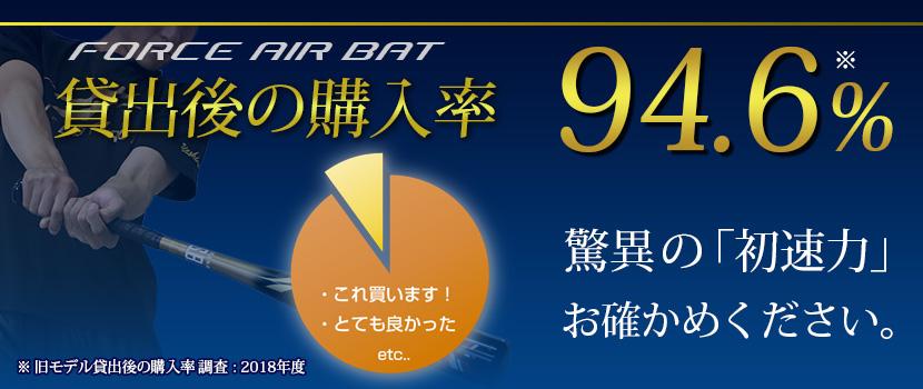 貸出後の購入率調査94.6%