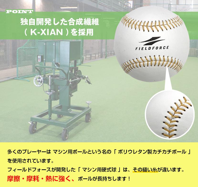 独自開発した合成繊維(K-XIAN)を採用した摩擦・摩耗・熱に強い「マシン用硬式球」